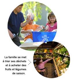 La famille trie ses déchets et achète des fruits et légumes de saison.